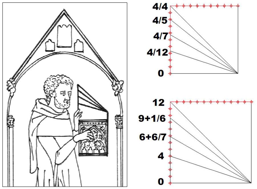 Geometría y traza de escaleras góticas. Las escuadras como ábacos en ...