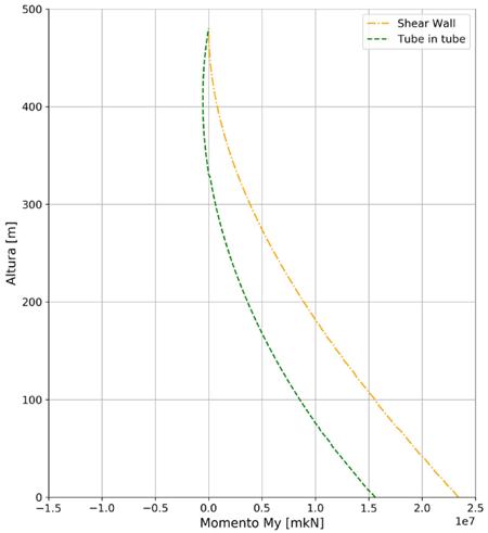 medium/medium-IC-73-562-e390-gf12.png
