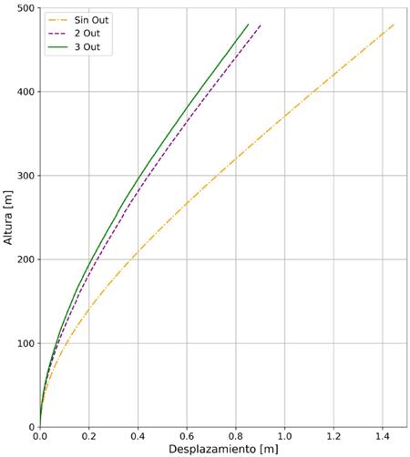 medium/medium-IC-73-562-e390-gf16.png